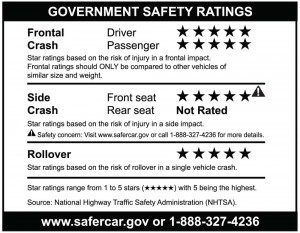 Monroney-safety-ratings
